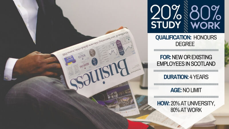 Honours degree; for employees in Scotland; duration 4 years; 20% study, 80% work